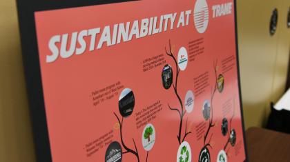 Sustainability Web